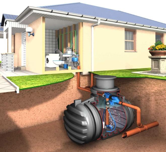 Recupero de agua de lluvia